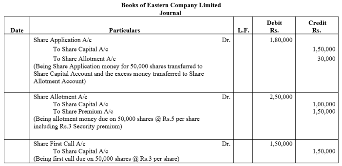 TS Grewal Accountancy Class 12 Solutions Chapter 8 Accounting for Share Capital image - 42