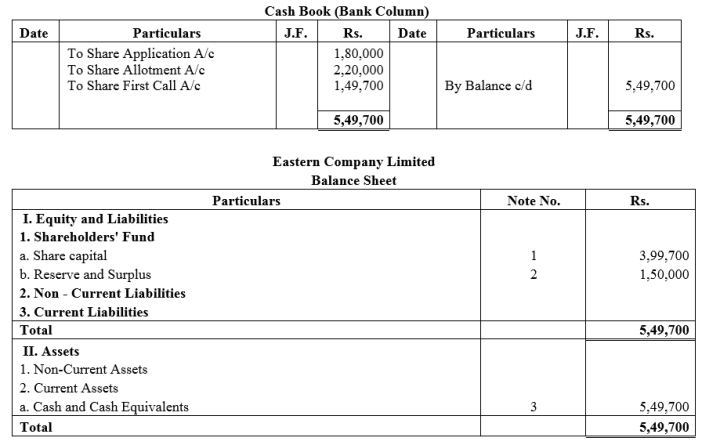 TS Grewal Accountancy Class 12 Solutions Chapter 8 Accounting for Share Capital image - 43