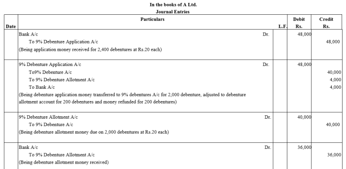 TS Grewal Accountancy Class 12 Solutions Chapter 9 Issue of Debentures - 2