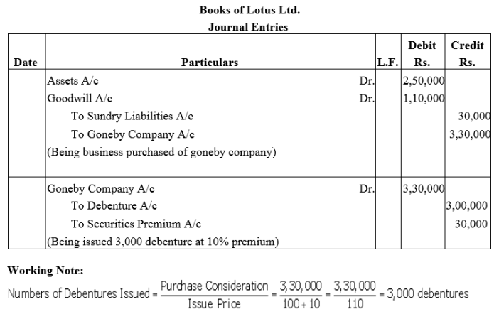 TS Grewal Accountancy Class 12 Solutions Chapter 9 Issue of Debentures image - 30