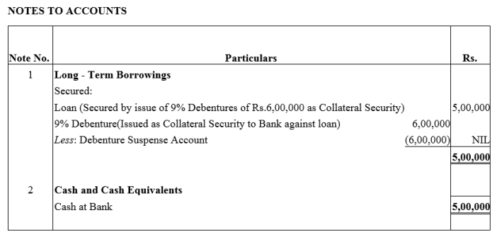 TS Grewal Accountancy Class 12 Solutions Chapter 9 Issue of Debentures image - 41