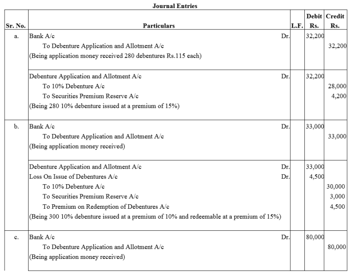 TS Grewal Accountancy Class 12 Solutions Chapter 9 Issue of Debentures image - 55