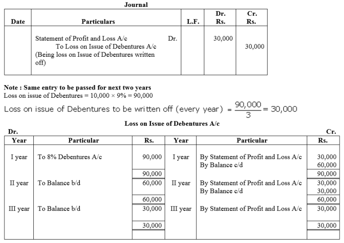 TS Grewal Accountancy Class 12 Solutions Chapter 9 Issue of Debentures image - 82