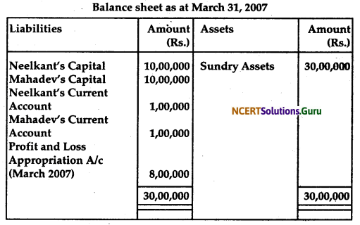 NCERT Solutions for Class 12 Accountancy Chapter 2 Accounting for Partnership Basic Concepts 49