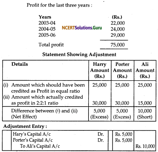 NCERT Solutions for Class 12 Accountancy Chapter 2 Accounting for Partnership Basic Concepts 84