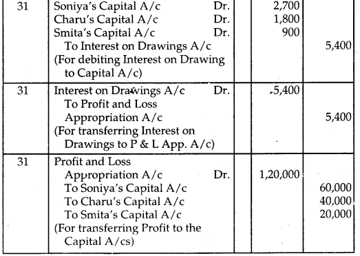 NCERT Solutions for Class 12 Accountancy Chapter 2 Accounting for Partnership Basic Concepts 9