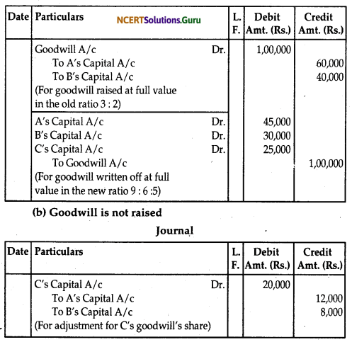 NCERT Solutions for Class 12 Accountancy Chapter 3 Reconstitution of Partnership Firm Admission of a Partner 11