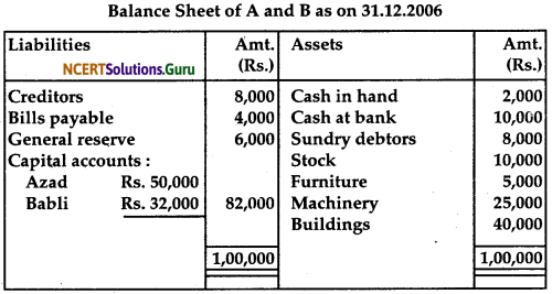 NCERT Solutions for Class 12 Accountancy Chapter 3 Reconstitution of Partnership Firm Admission of a Partner 126