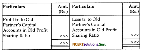 NCERT Solutions for Class 12 Accountancy Chapter 3 Reconstitution of Partnership Firm Admission of a Partner 25