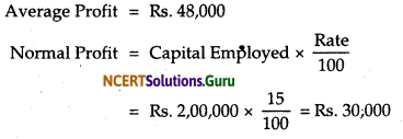 NCERT Solutions for Class 12 Accountancy Chapter 3 Reconstitution of Partnership Firm Admission of a Partner 73