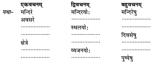 NCERT Solutions for Class 6 Sanskrit Chapter 11 पुष्पोत्सवः 1