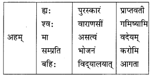 अव्ययाः MCQ Questions with Answers Class 10 Sanskrit 6