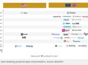 open banking US vs UK and Europe 175x130 - Fintech Canada Directory Category:  Real Estate