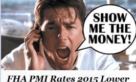 FHA PMI Rates 2015