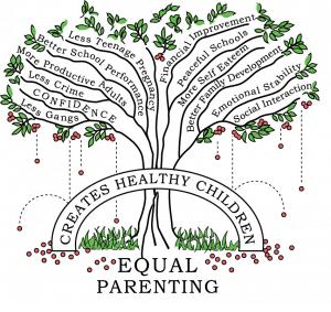 equal parenting creates healthy children.