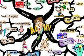 The source of many illnesses - Stress.