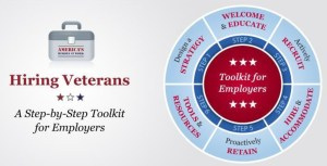An Excerpt: Advice from the Veterans Hiring Toolkit