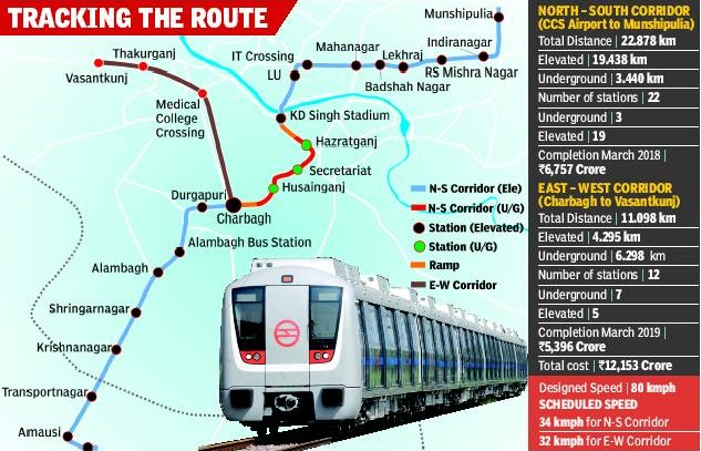 Lucknow-Metro-routes-NorthSouth-EastWest