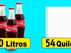 20 Dados revelam como os bens seriam distribuídos no mundo se fôssemos todos iguais