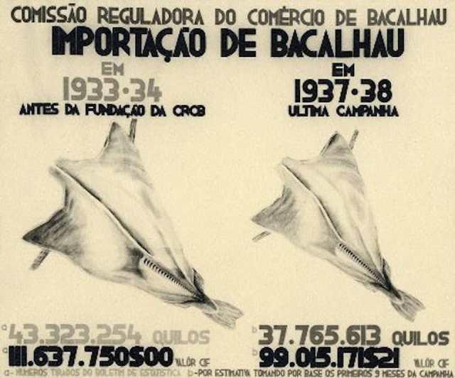 Porque é que os portugueses comem tanto bacalhau?