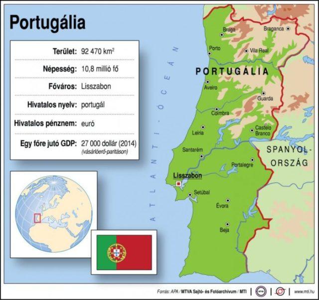 Viagem pelos nomes de Portugal