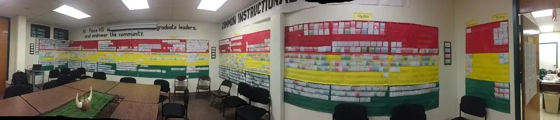 Pace High School Data Wall