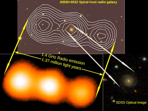 Scientists Discover Rare Types of Spiral Galaxies