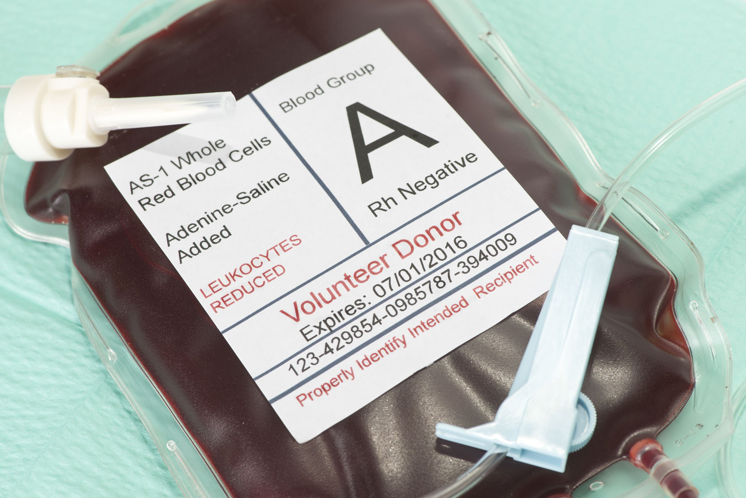 Cvd Amp Abo Blood Types Naturopathic Doctor News And Review