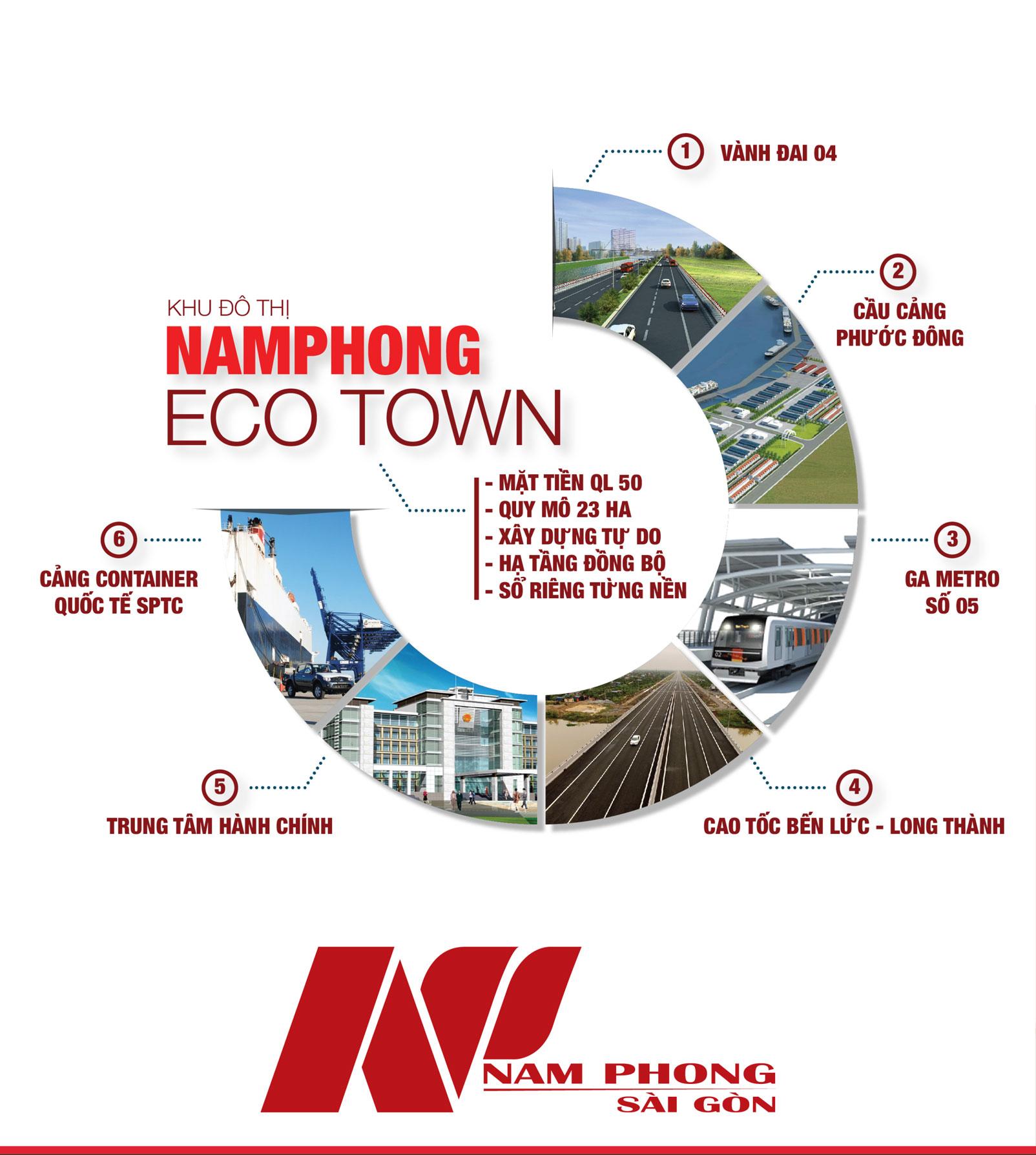 Phương thức thanh toán Nam Phong Eco Town