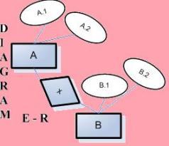 logo artikel ERD-bagI