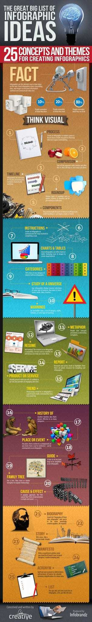 How to Write a Killer Infographic Script