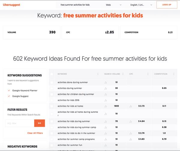 Ubersuggest keyword research to create editorial content marketing calendar screenshot