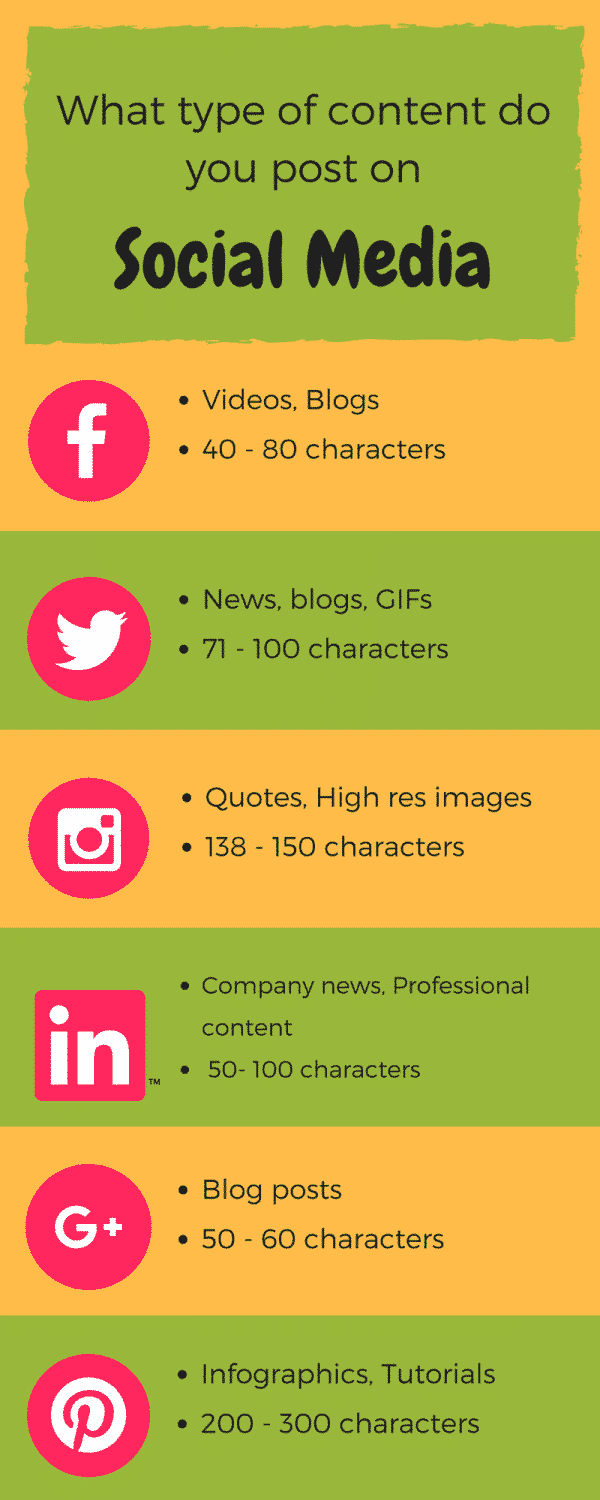 what kind of content do you post on social media infographic viraltag