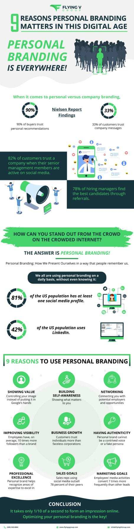 Learn more about why personal branding matters and makes all the difference, in this great infographic.