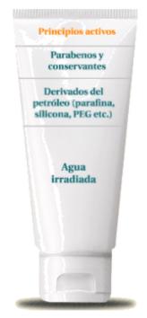 Componentes cosmética convencional