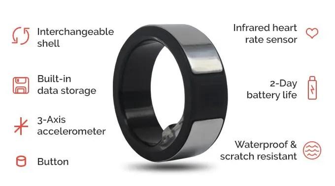 Circular Smart Ring