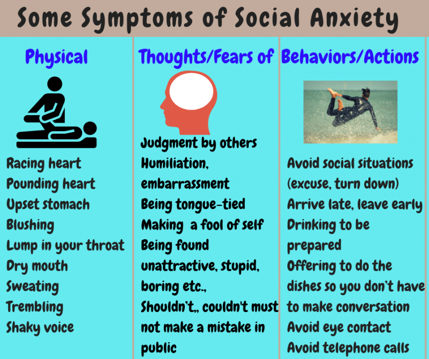 Psychoeducational Handouts, Quizzes and Group Activities ...  |Group Therapy Activities For Anxiety