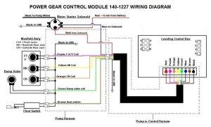 Power Gear Control Module 1401227, PDX RV Price: $42495