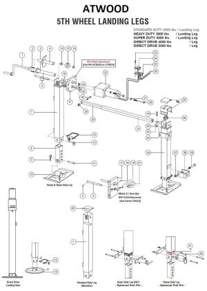 Atwood Rv Furnace Parts Diagram | Wiring Diagram And Schematics