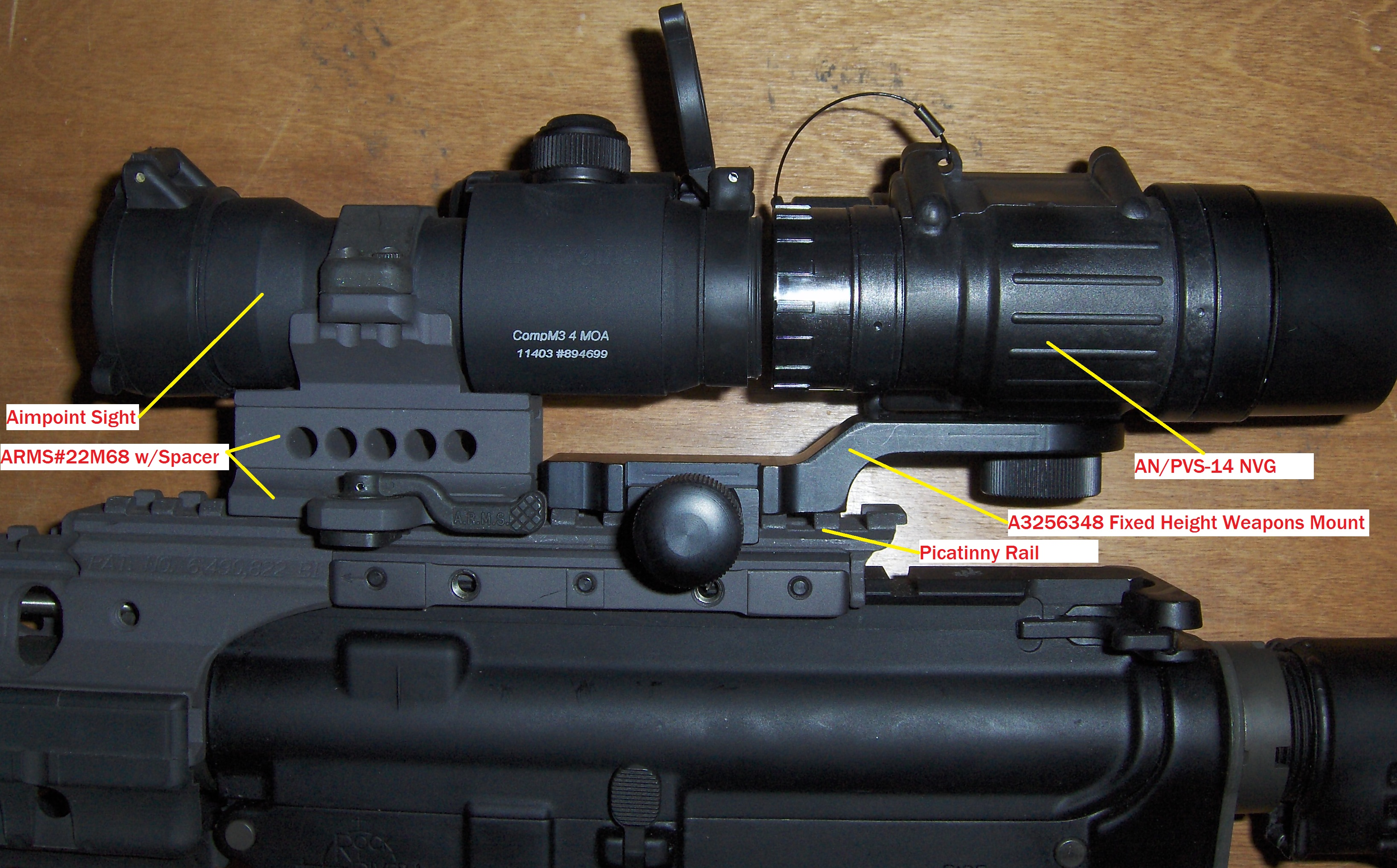 View Eotech Red Dot Magnification