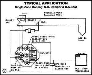 KMCKREUTER Pneumatic VAV PressureIndependent Reset Control