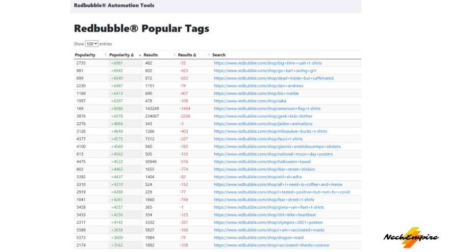 Redbubble Popular Tags tool