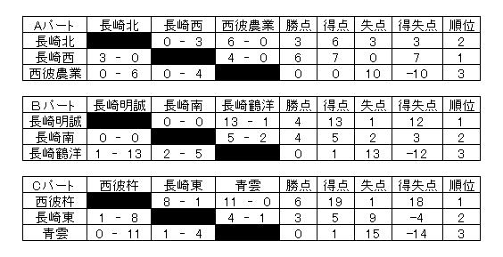 nagasaki_ABC_001_2016