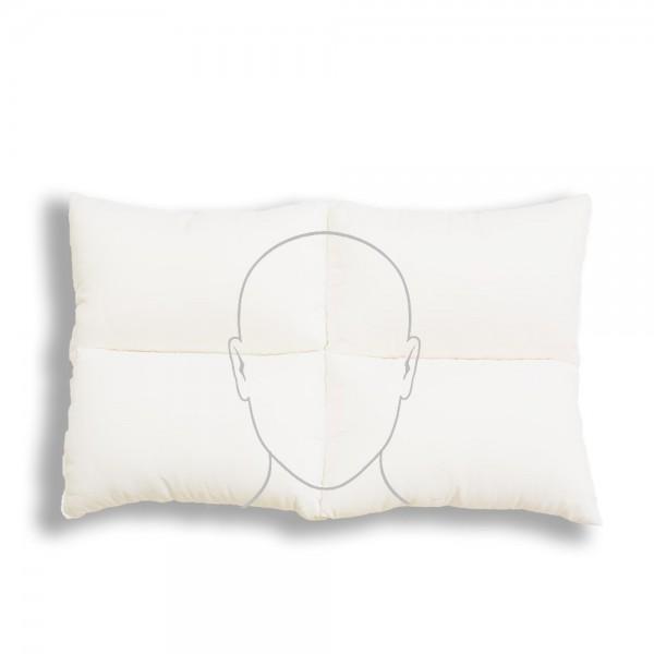 cervical pillow for neckpain shoulder pain