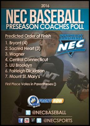 NEC_BB_Preseason_Poll_16