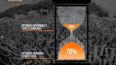 Photo of [NOTICIAS] RESURRECTION FEST 2015, 70% de entradas vendidas
