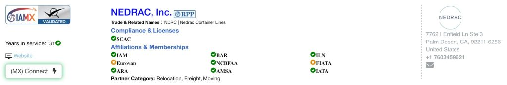 NEDRAC IAMX Validated 2