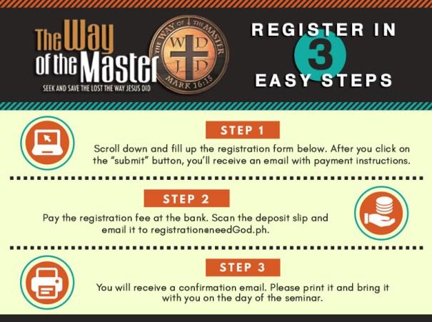 wotm-registration