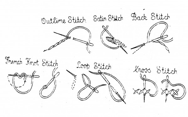 Freebie: Learn Your Stitches