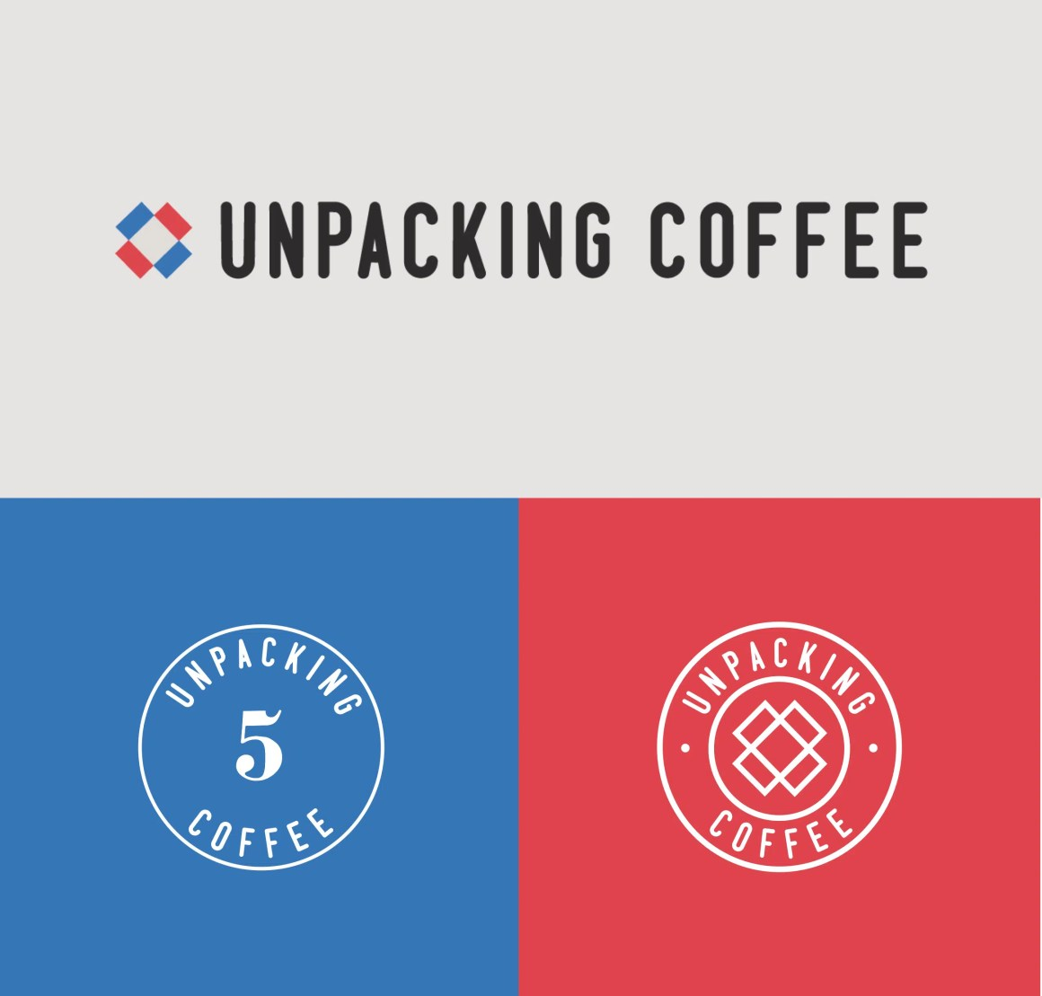 Unpacking Coffee Identity